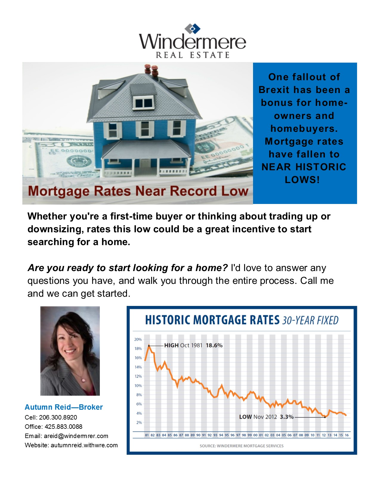 Record Low Interets Rates 7.25.16